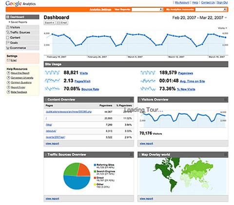 گوگل آنالیتیکس | google analytics
